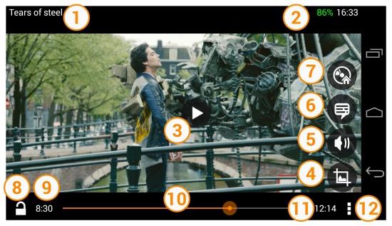 VLC for android videó lejátszás