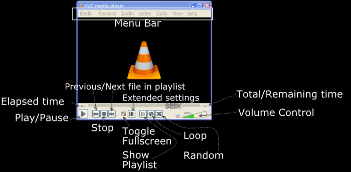 Documentationplay howtobasic useinterface windows videolan wiki below image shows all the functions of the buttons present in vlc 20 windows ccuart Gallery