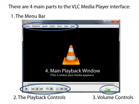 Documentation:Interface - VideoLAN Wiki